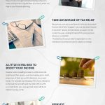 This is an infographic that gives guidance on how to use crowdfunding to save for your future