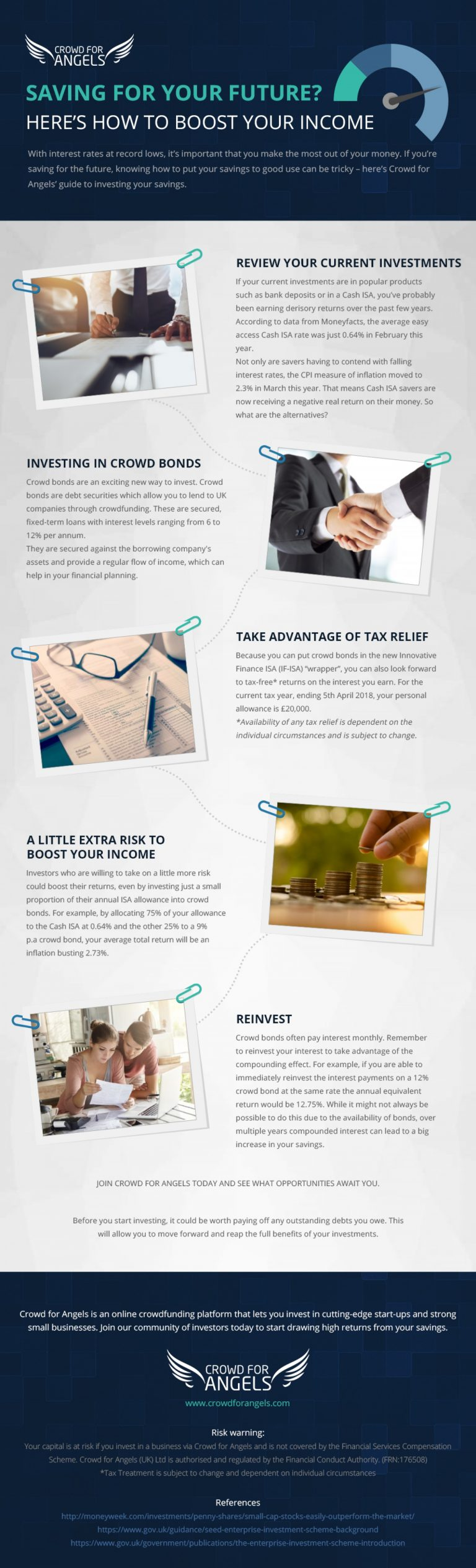 Crowdfunding Infographic - Save for your future.