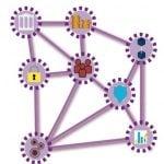 The UK Regulatory Framework of digital tokens